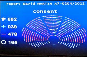 Abstimmungsergebnis ACTA Quelle: EUParlament